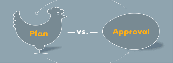Chicken vs. Egg, Plan First or Get Approval First